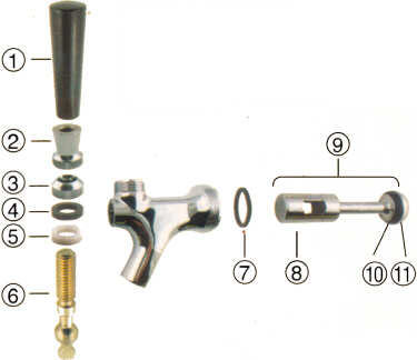 Repair Parts for Perlick Standard Faucets
